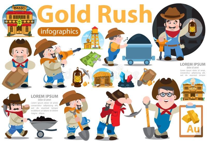 Set of illustrations on the theme of Goldfield. Wild West. Prospector stock illustration