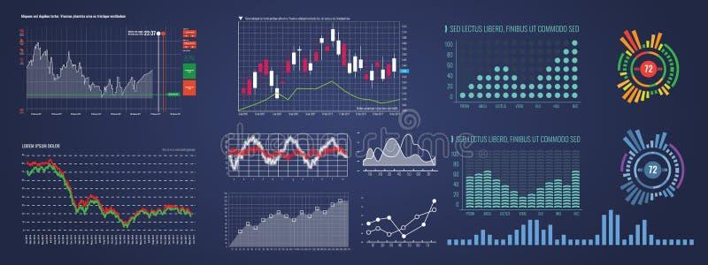 Set Inteligentny technologii hud interfejs Zarządzanie siecią dane ekran z różną mapą i diagramem royalty ilustracja