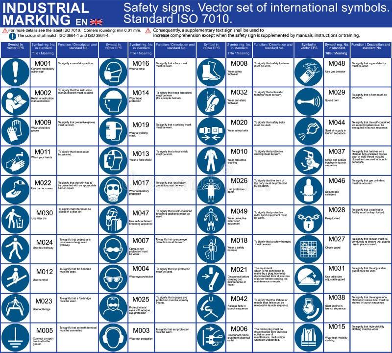 Set ISO 7010 zbawczych znaków symboli/lów wektorowe ikony znaczyć obowiązkowe akcje Wektorowe round graficzne ikony, symbole i zn