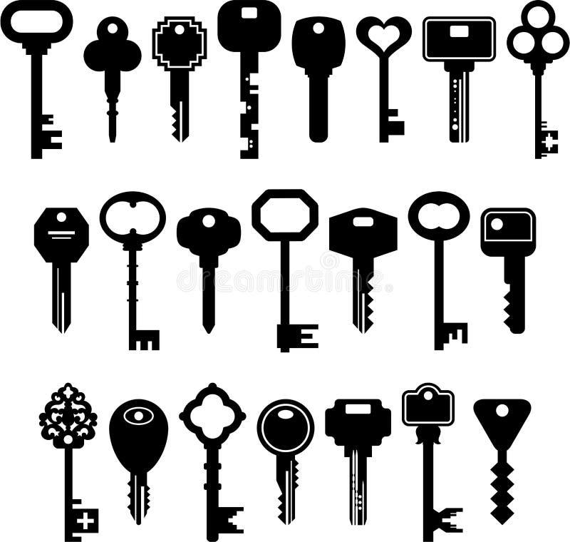 Set of ized keys