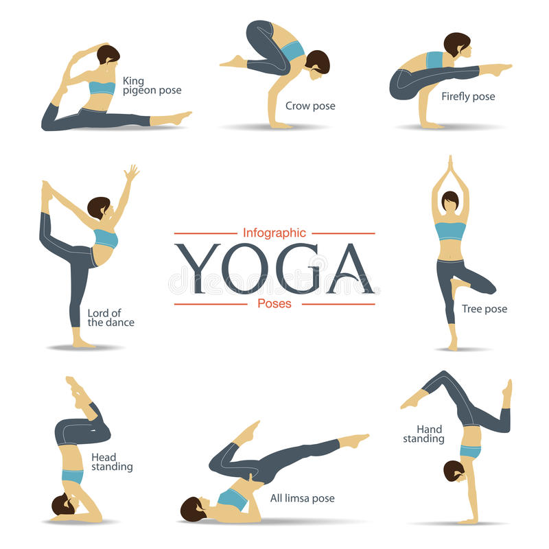 Set joga pozy w płaskim projekcie Joga infographics royalty ilustracja