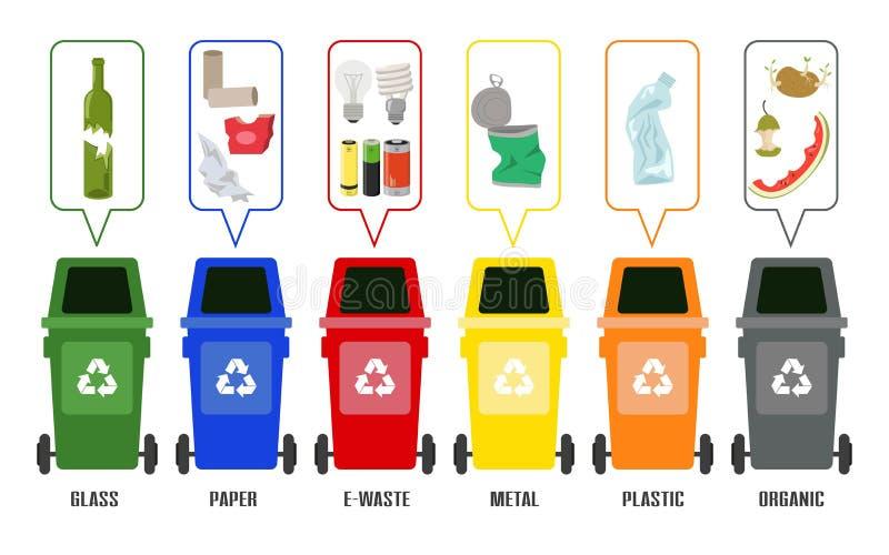 Set kolorowi pojemnik na śmiecie z ułożonym śmieci na białym backgr royalty ilustracja