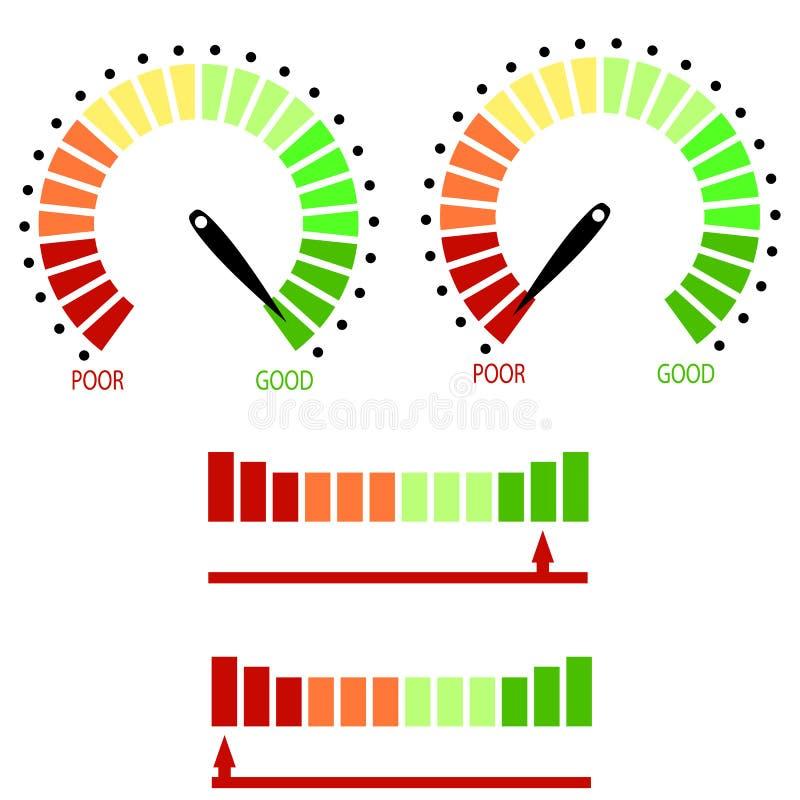 Set Kredytowy Raiting metr Odizolowywający Kolorowi wymierniki Ważą z Czarną strzała ilustracji