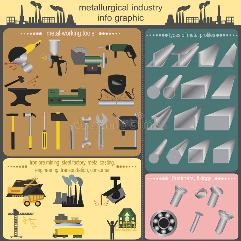 Set of metallurgy icons, metal working tools; steel profiles for royalty free illustration