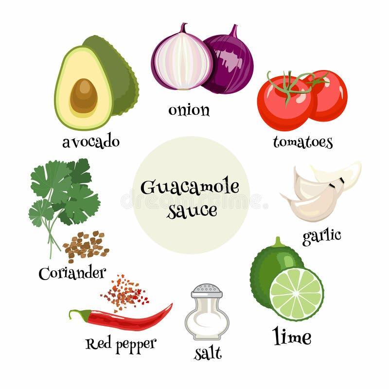 Mexican guacamole sauce ingredients. Cartoon vector illustration. Set of Mexican guacamole sause ingredients. Avocado, tomatoes, onion, garlic, lime, coriander stock illustration