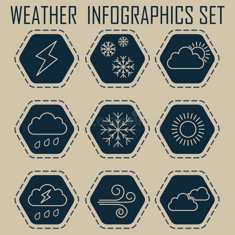 Set mieszkanie pogody ikony Heksagonalne ikony z kropkowanymi konturami 9 elementów Elegancki zmrok - błękitny kolor ilustracji