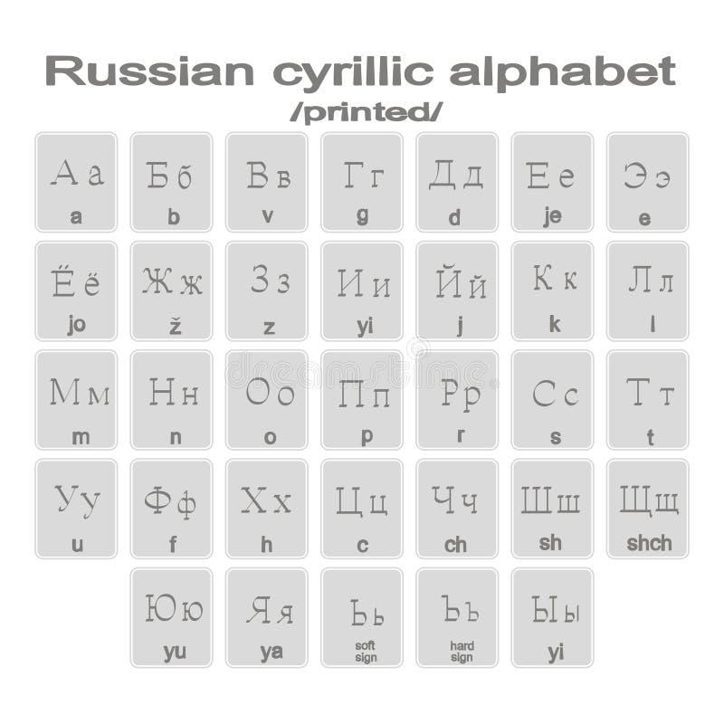 Set monochromatyczne ikony z drukowanym rosyjskim cyrillic abecadłem royalty ilustracja