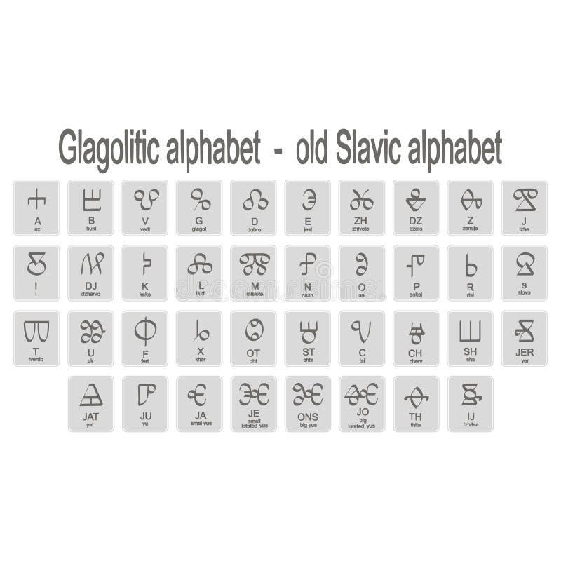 Set monochromatyczne ikony z Glagolitic starym Slawistycznym abecadłem ilustracja wektor