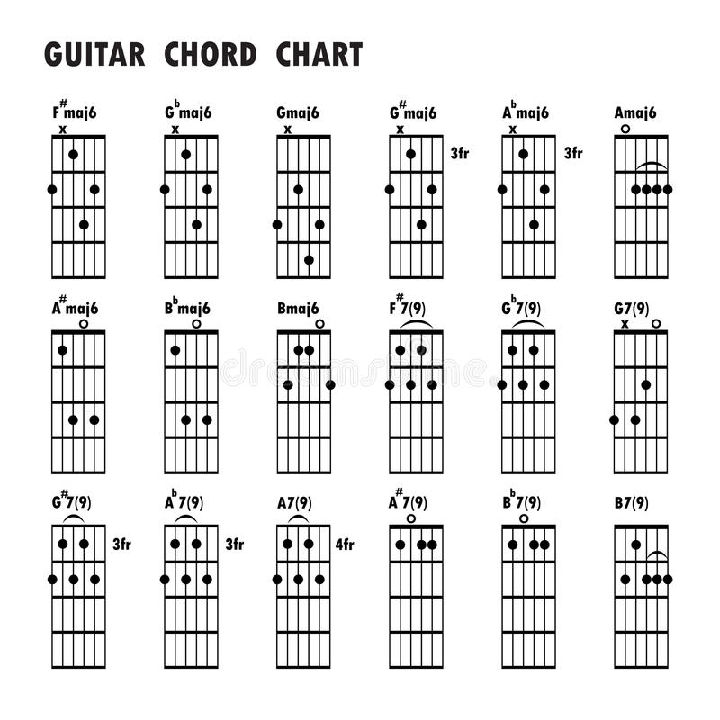 Set of music notes .Abstract musical background. Basic guitar ch stock illustration