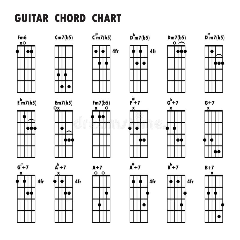 Set Of Music Notes .Abstract Musical Background. Basic Guitar Ch ...