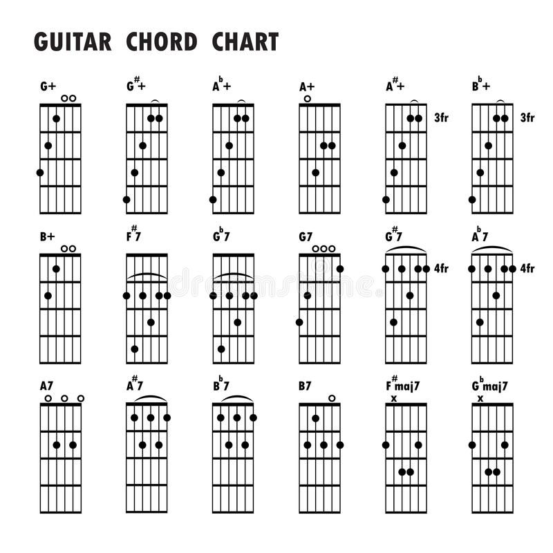 Picture Of A Guitar Chords
