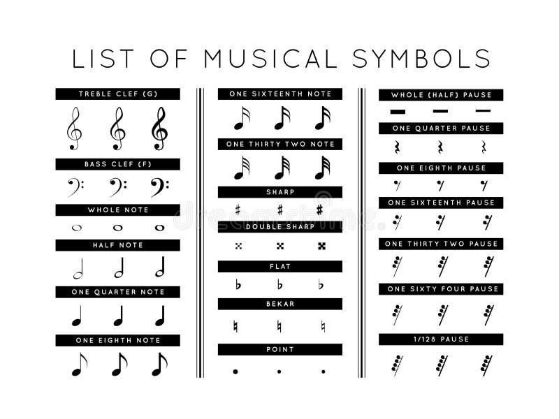 Set Of Musical Symbols Stock Vector Illustration Of Line 41688302