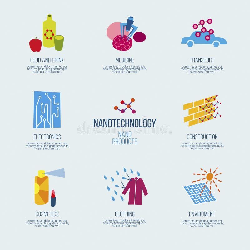 Set of nanotechnolgy icons. Apliccations of nanotechnology illus royalty free illustration