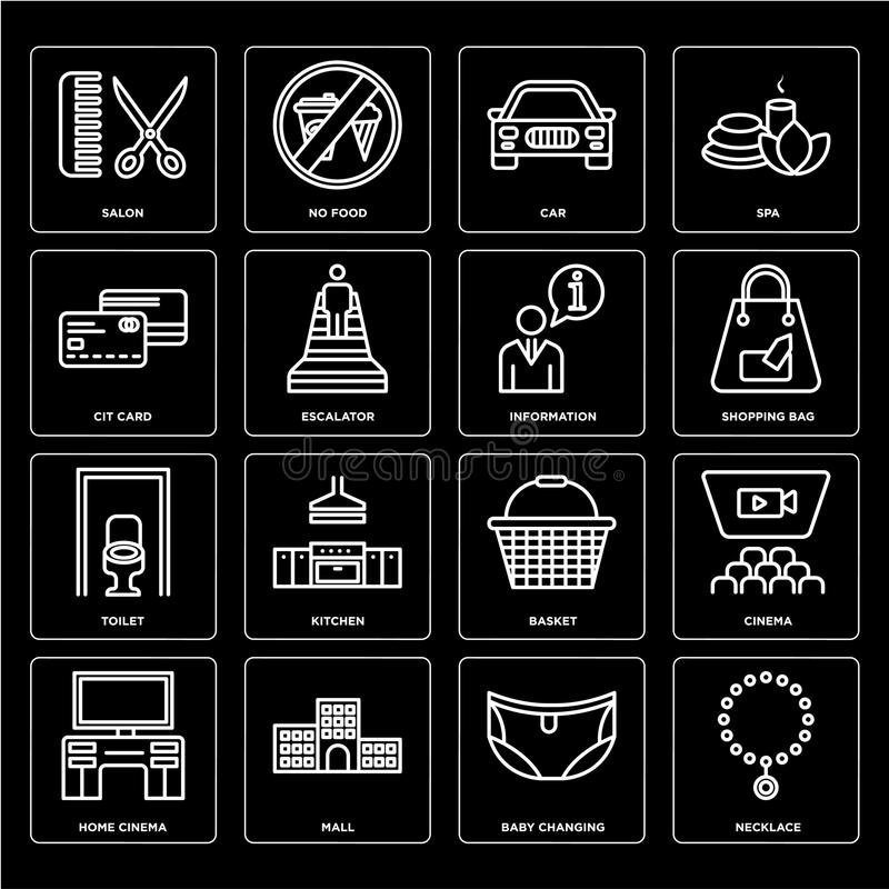Set Of Necklace, Baby Changing, Home Cinema, Basket, Toilet ...