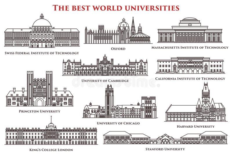 Set odosobniony uniwersytet i instytut, szkoła wyższa royalty ilustracja