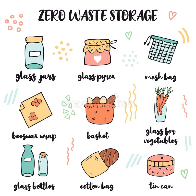 Free Set Of Hand Drawn Zero Waste Storage Inventory. Royalty Free Stock Images - 149180539