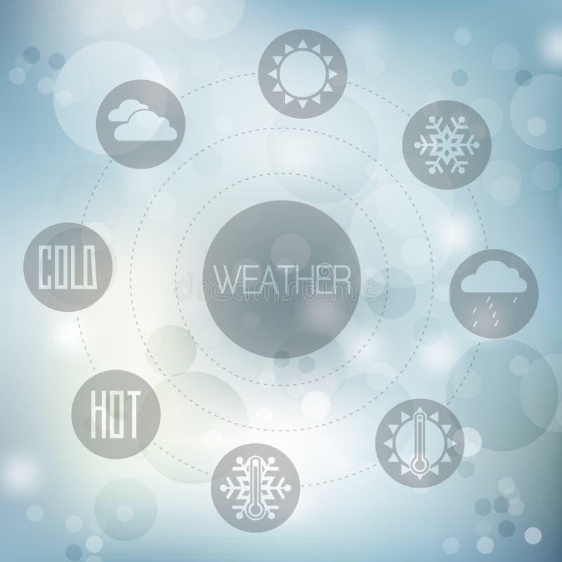 Set płaskie projekta pojęcia ikony dla pogody na błękitnym zamazanym bac royalty ilustracja