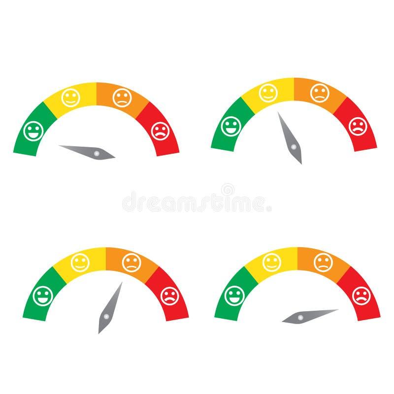 Set pomiarowy szybkościomierz z emocjami, Łatwy Normalny Ciężki ilustracja wektor