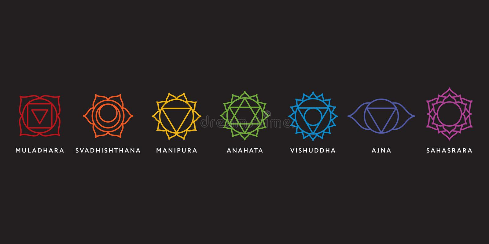 Set of seven chakra symbols with names. Vector royalty free illustration