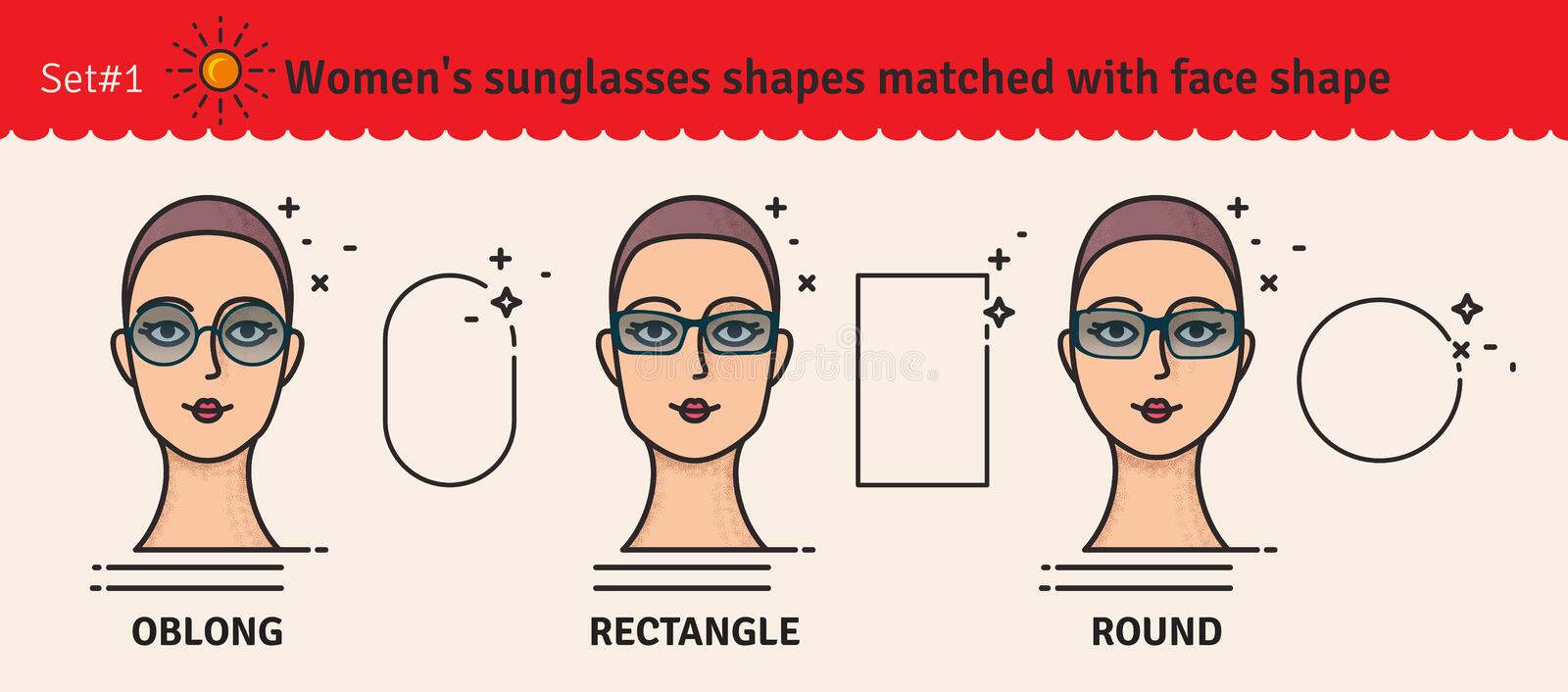 Set 1. Sunglasses shapes guide. Women`s sunglasses shapes matched with face shape. Various forms of sunglasses. Vector vector illustration
