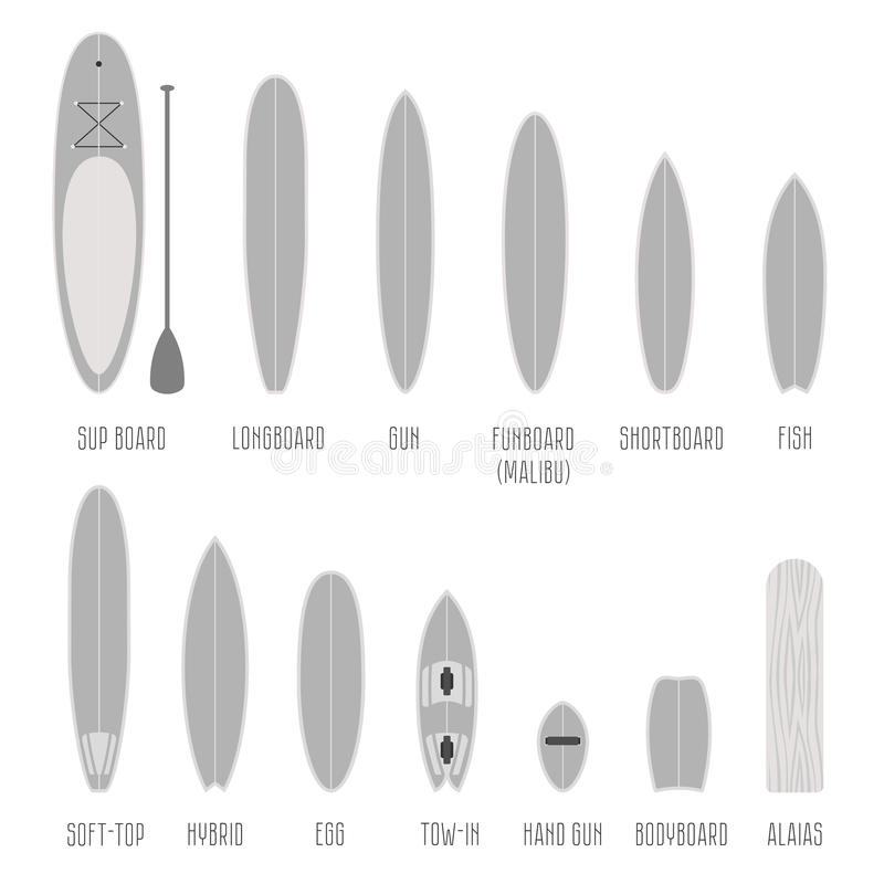 Set of surfboard types, volume shapes in scale. Different silhouettes Infographics royalty free illustration