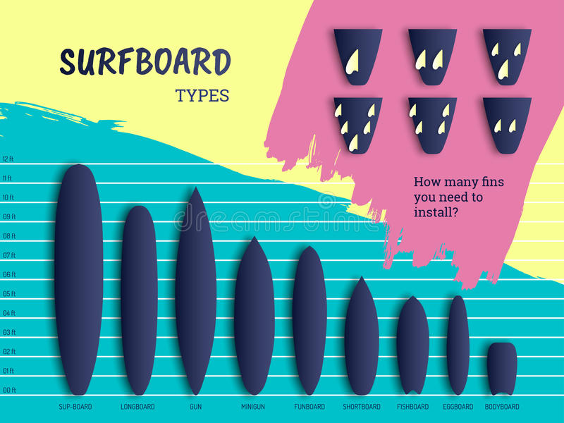 Set of surfboards. Of different length and destination vector isolated stock illustration