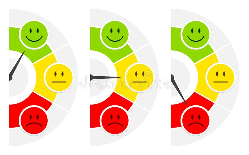 Three Faces Color Barometer Public Opinion Vertical Right Side. Set Of Three Faces Color Barometer Public Opinion Vertical Right Side stock illustration