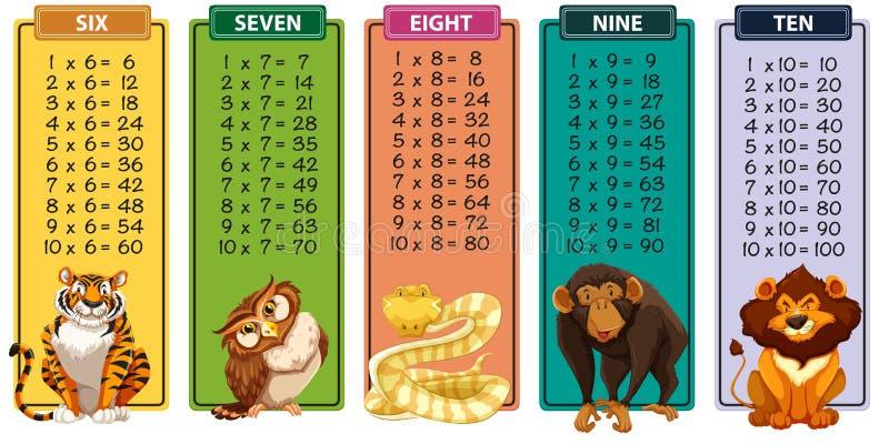 Set of times tables. Illustration stock illustration