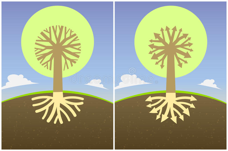 Set two abstract tree diagram with the branches of the roots in the form of arrows and crown, royalty free illustration