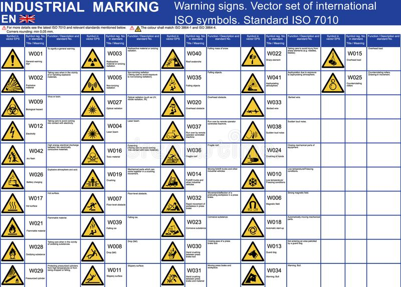 Set of vector warning signs symbols icons. ISO 7010 standard vector warning caution symbols. Vector graphic warning icons symbols royalty free illustration