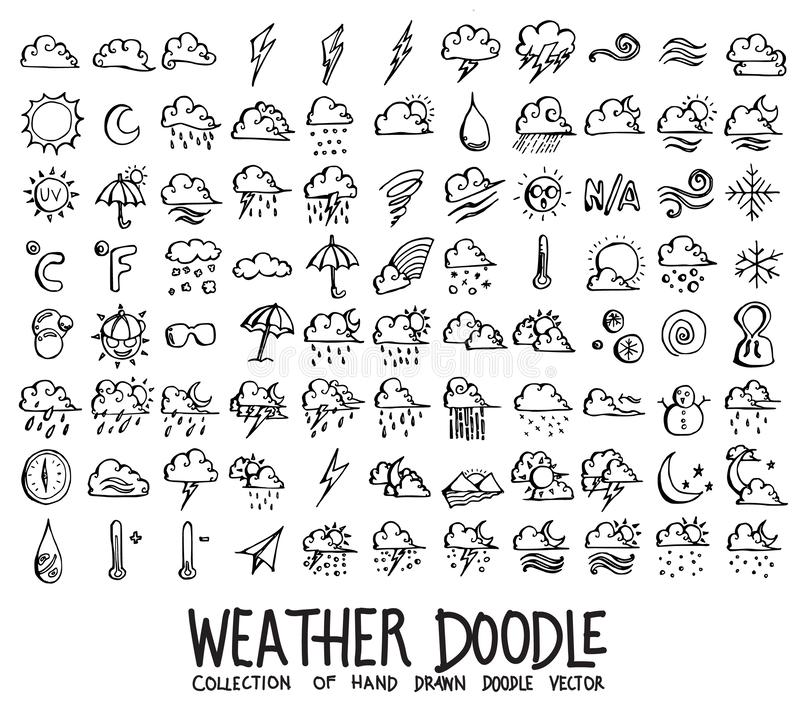 Set of Weather icons Drawing illustration Hand drawn doodle Sketch line vector eps10 royalty free illustration