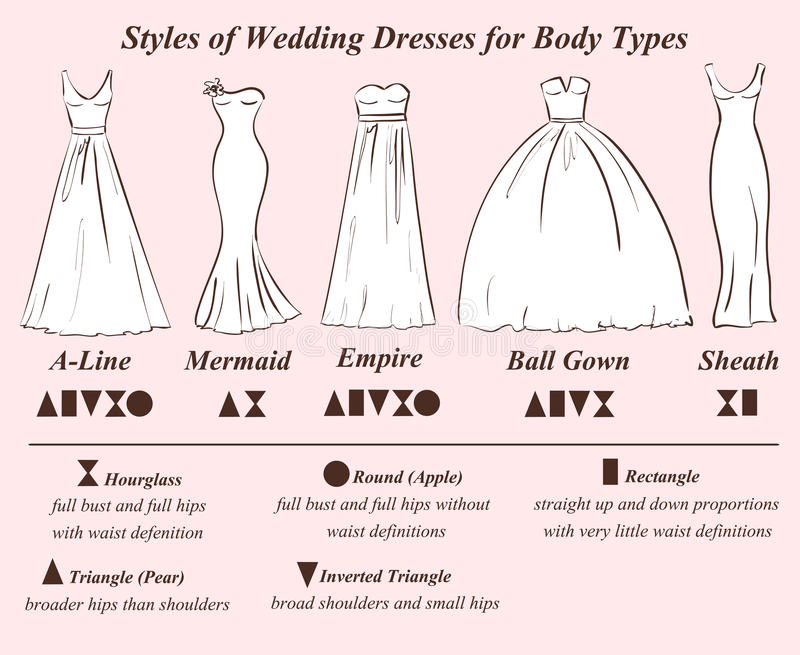 Set Of Wedding Dress Styles. Stock Vector