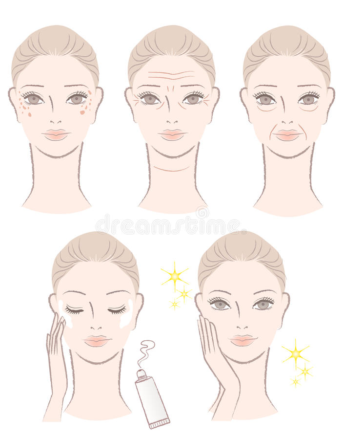 Set of woman with aging troubles and after treatme royalty free illustration