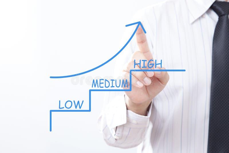 Seta da torneira do homem de negócios que aponta acima com ponto baixo - meio - perfo alto foto de stock royalty free