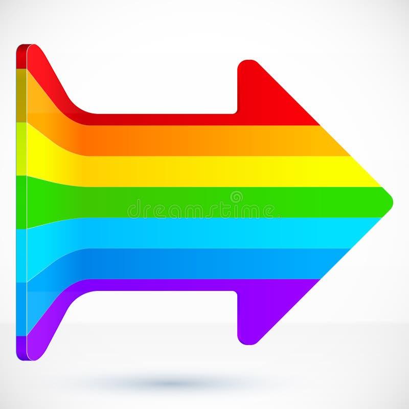 Seta direita do vetor do arco-íris ilustração stock