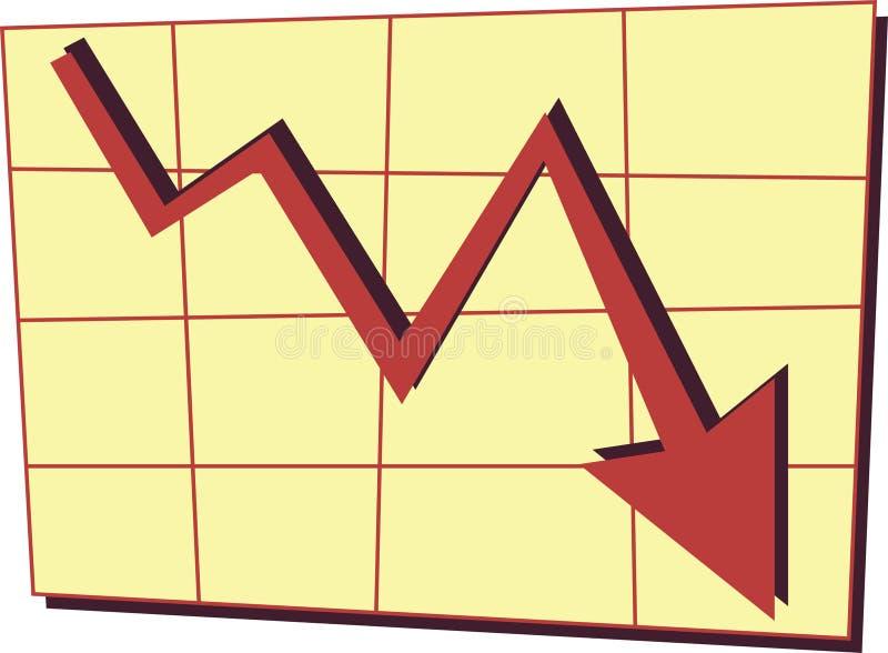 Seta vermelha que vai para baixo gráfico linear ilustração royalty free