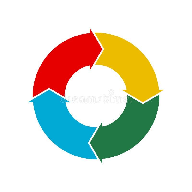 Setas, ícone, logotipo ou sinal circular do fluxo de processo ilustração do vetor
