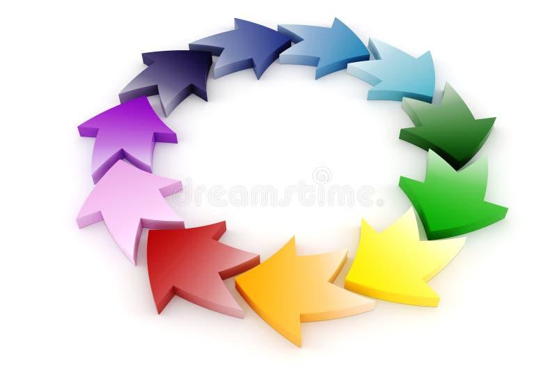 setas 3d circulares abstratas coloridas ilustração do vetor