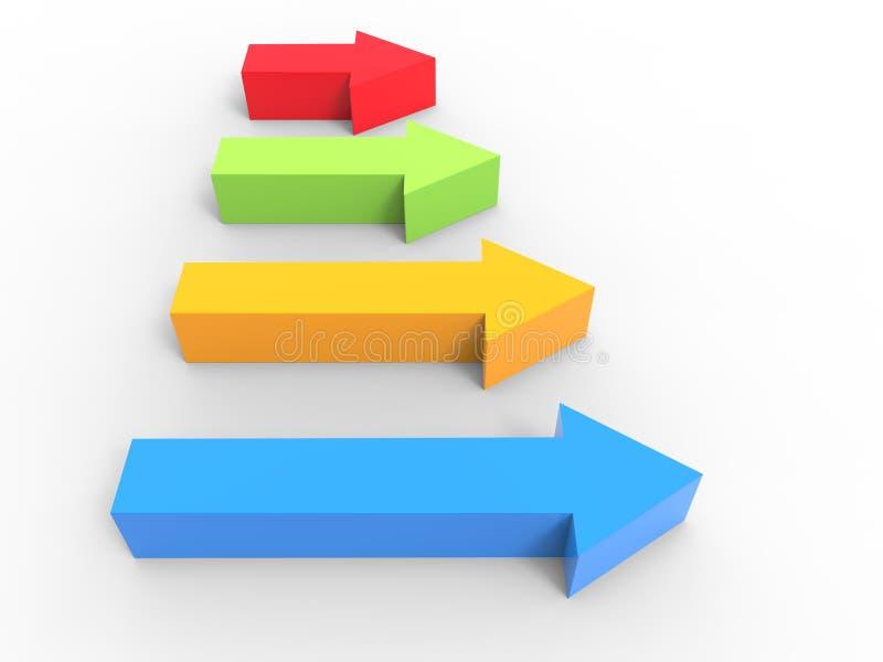 setas 3D em vermelho, em verde, o azul e o amarelo ilustração stock