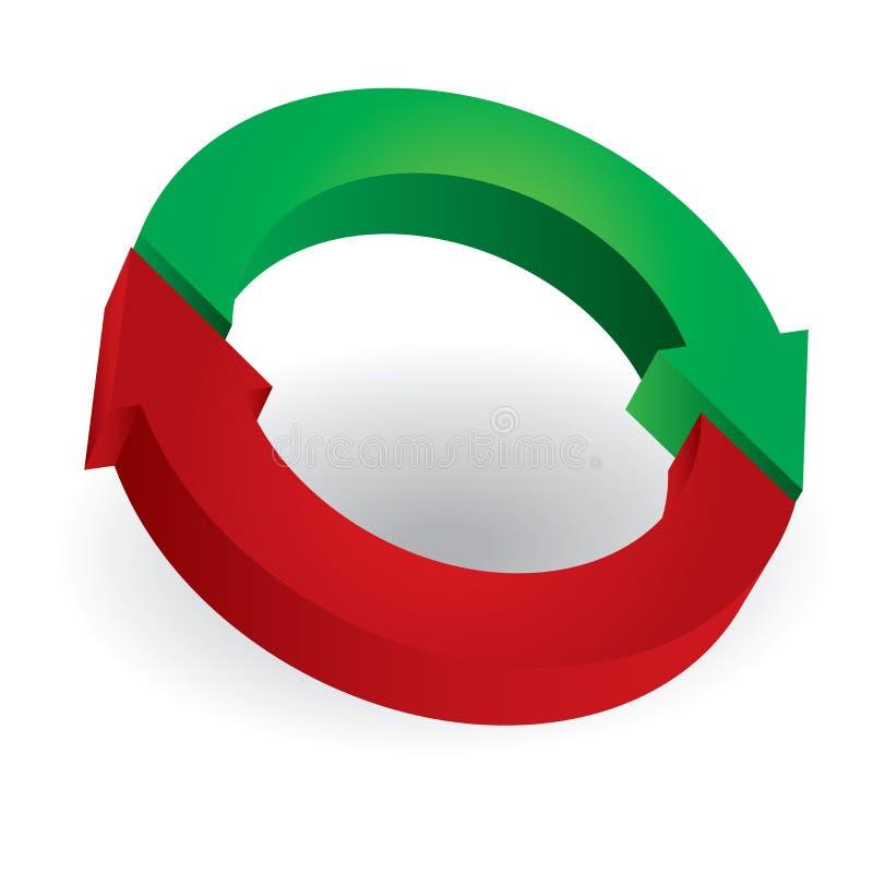 Setas do círculo ilustração do vetor