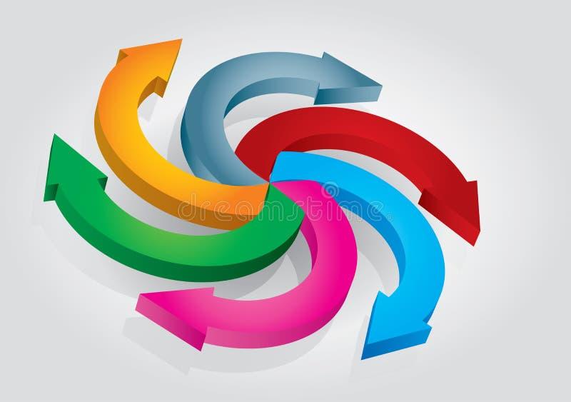 Setas do círculo ilustração stock