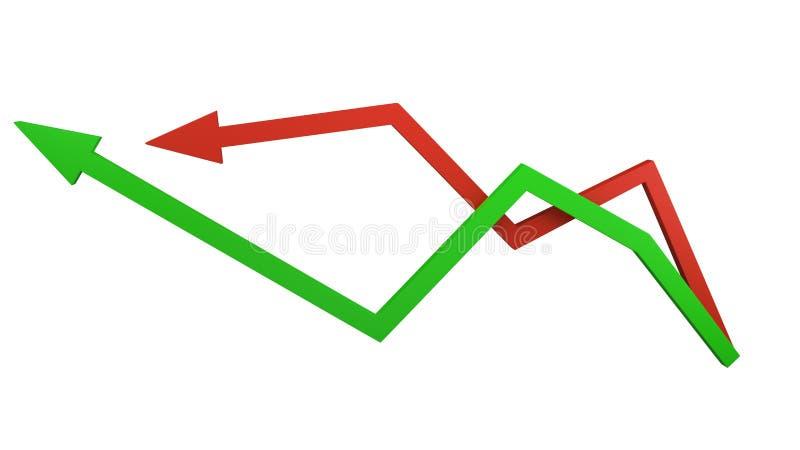 Setas verdes e vermelhas que representam flutuações do mercado e finanças do negócio ilustração do vetor