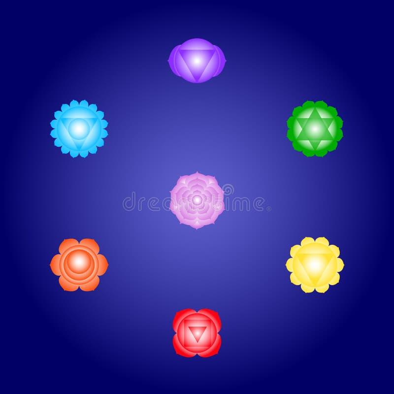 Sete chakras nas cores arranjaram em um círculo na obscuridade - fundo azul do espaço Ícones lisos de Isoteric Ilustração do veto ilustração stock