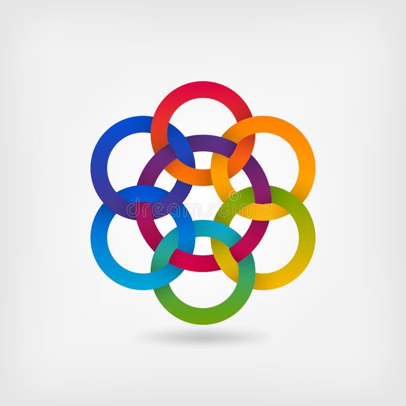 Sette cerchi collegati nei colori dell'arcobaleno di pendenza royalty illustrazione gratis