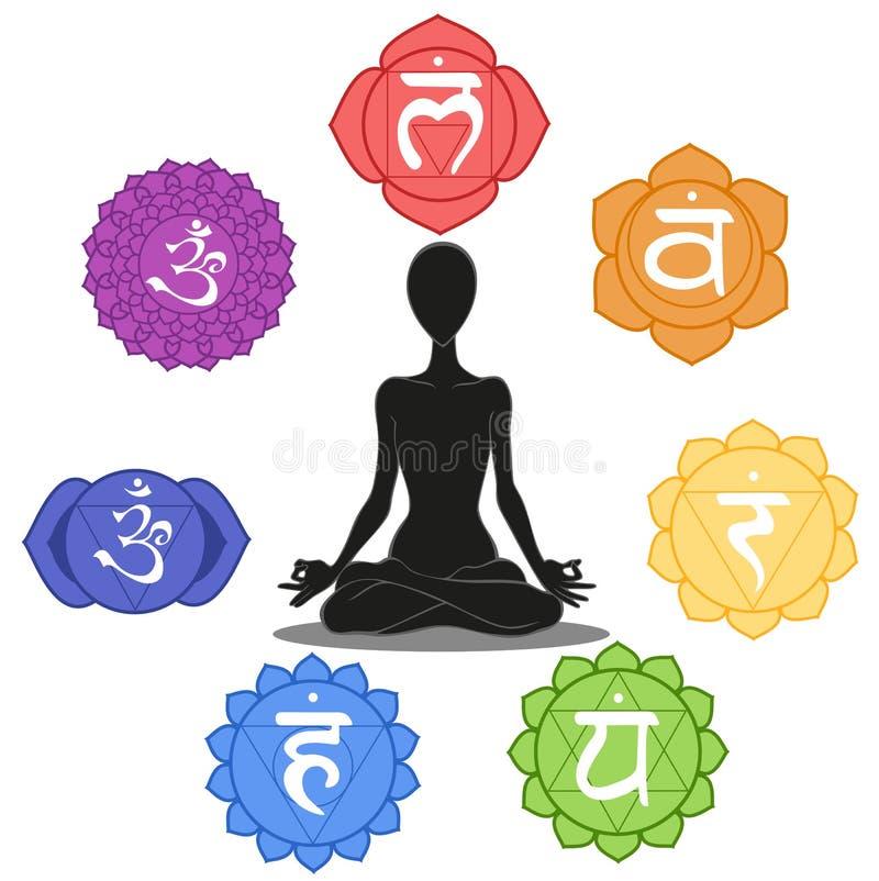 Sette chakras immagini stock