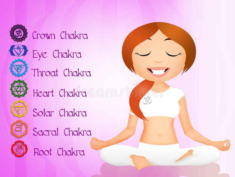 Sette chakras illustrazione di stock