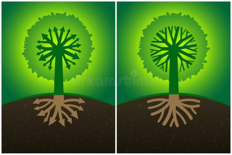 Setu dwa abstrakcjonistyczny drzewny diagram z gałąź korzenie w postaci strzała i korony, ilustracja wektor