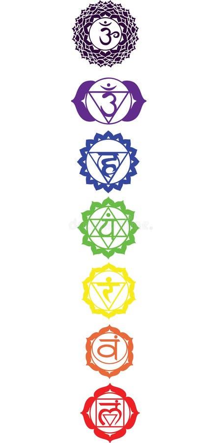 The seven chakras. Illustration containing the seven chakric symbols