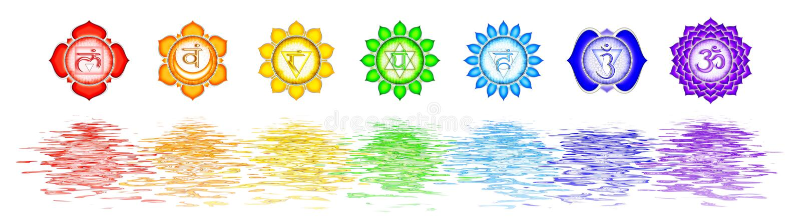 The seven chakras banner royalty free illustration
