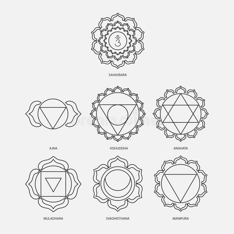 The seven chakras with bija mantras vector set style black on the white background. Linear character illustration of Hinduism and royalty free stock images